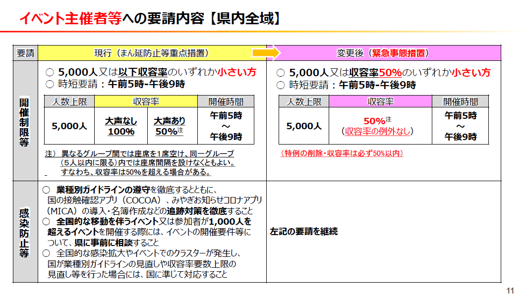 20210827-0912yousei_11.png