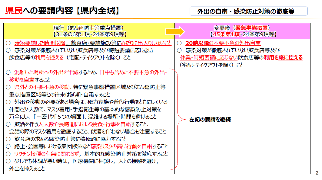 20210827-0912yousei_2.png