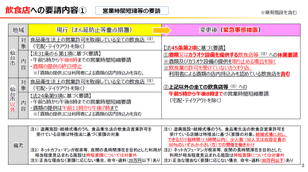 20210827-0912yousei_3.png