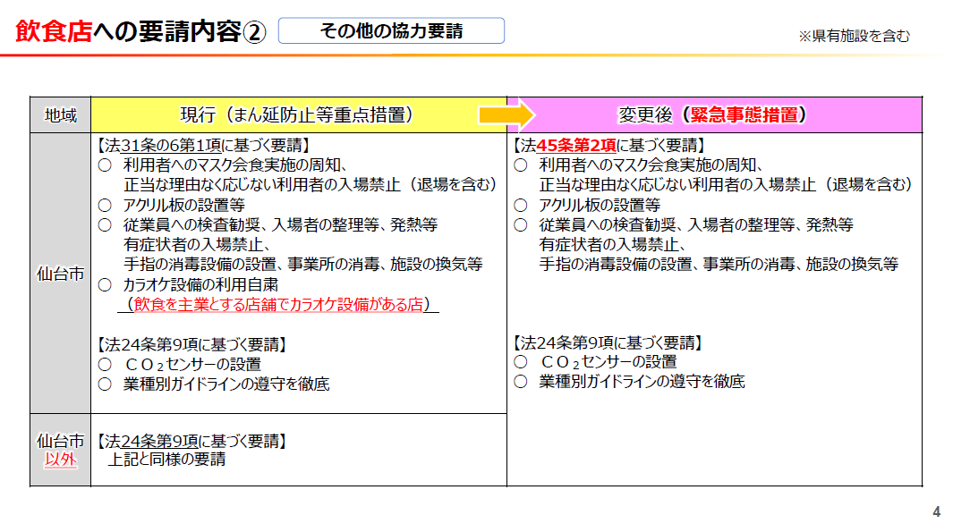 20210827-0912yousei_4.png
