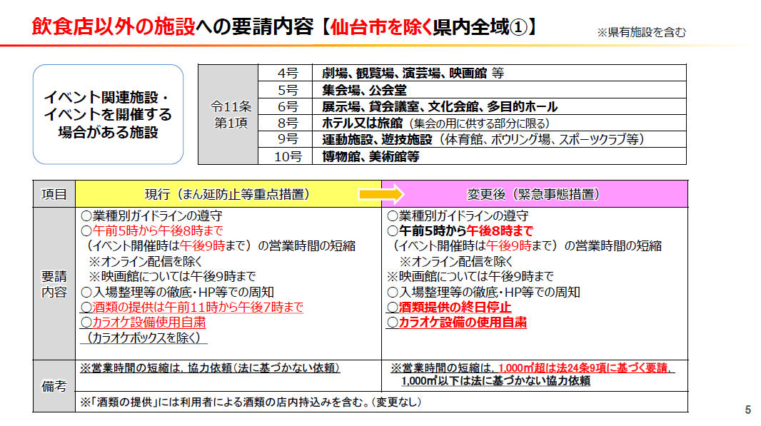 20210827-0912yousei_5.png