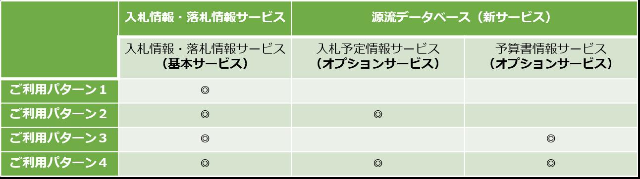 nyusatsuo_option.png