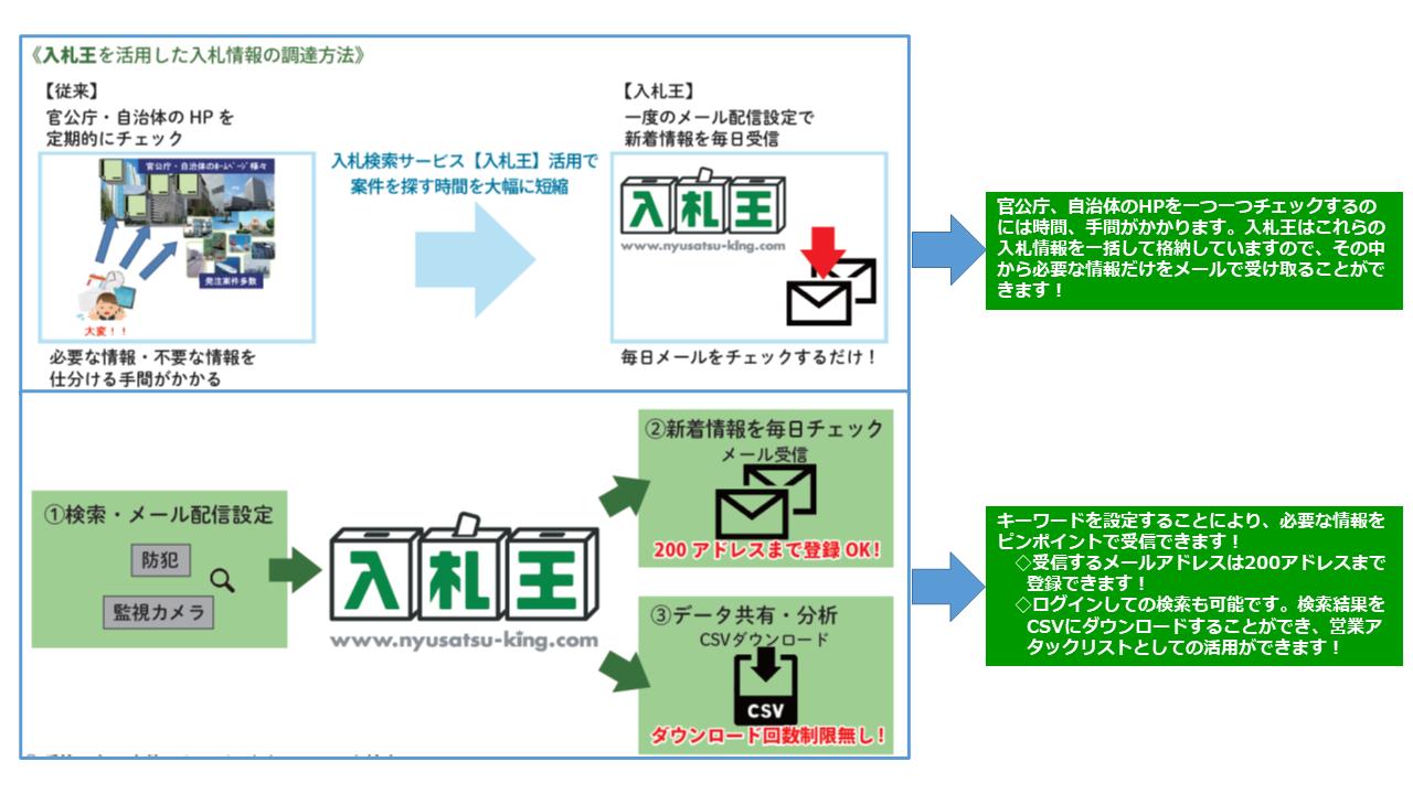 nyusatsuo_scheme_20210308.png