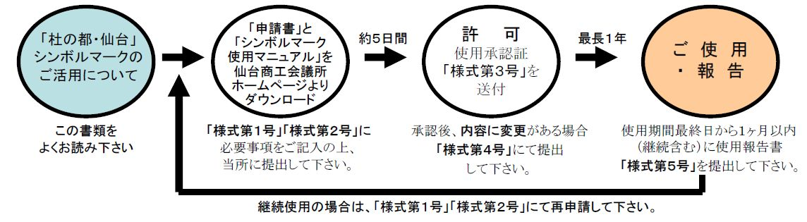 symbolmark_scheme.jpg